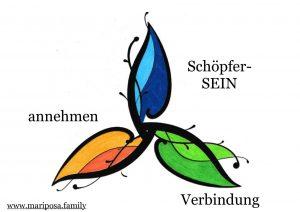 Mariposa.Family Logo
